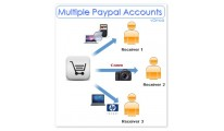 Multiple Paypal Accounts (1.5.2-2.x.x)