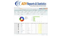 ADV Products Purchased Report v3.2