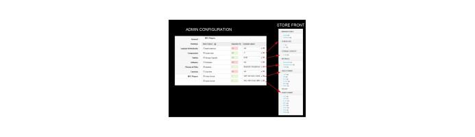 Full Layered Category/Attribute Menu/Ajax-Standard  V2.0.8