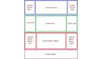 Update Themes Default Opencart 1.5.6.x