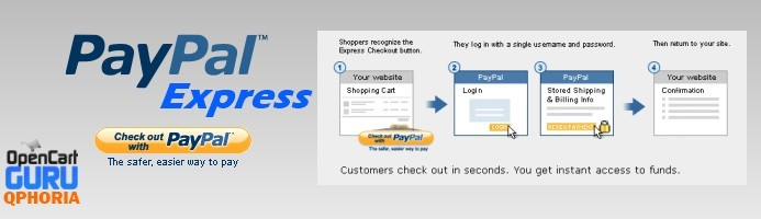 Paypal Express (14x and 15x)