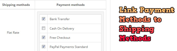 Link Payment Methods To Shipping Methods 2.x