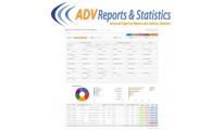 ADV Customers & Profit Report v4.0