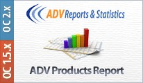 ADV Products Report v4.1