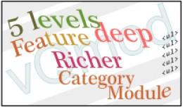 5 Levels Category Module Feature Rich