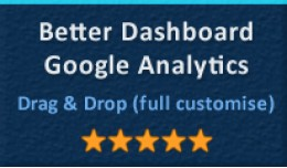 PRO Admin | Google Analytics | Create own dashbo..