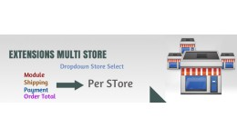 Module , Shipping ,Extensions, Payment Per Store