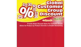 Global Customer Group Discount Percentages
