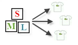 Product Options Attributes Bulk Update