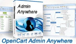 Admin Anywhere Edit In Place