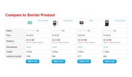 Product Similar (vQmod)