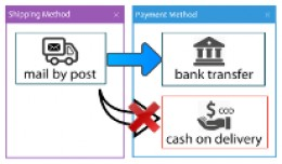 Conditional payment - Exclude Any Payment Method..