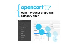 admin Category dropdown filter productlist