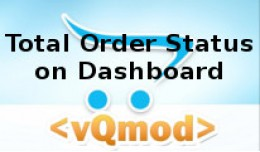Total Order Status On Dashboard
