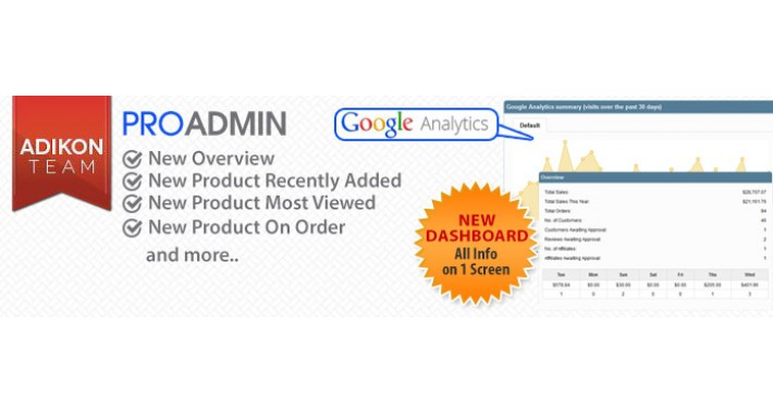 PRO Admin | Google Analytics | Create own dashboard