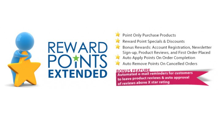 Reward Points Extended, Auto Reward, Purchasable, Discounts, ++