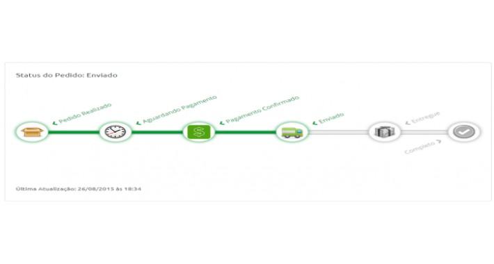 Status do Pedido Interativo - Monitor Order Status
