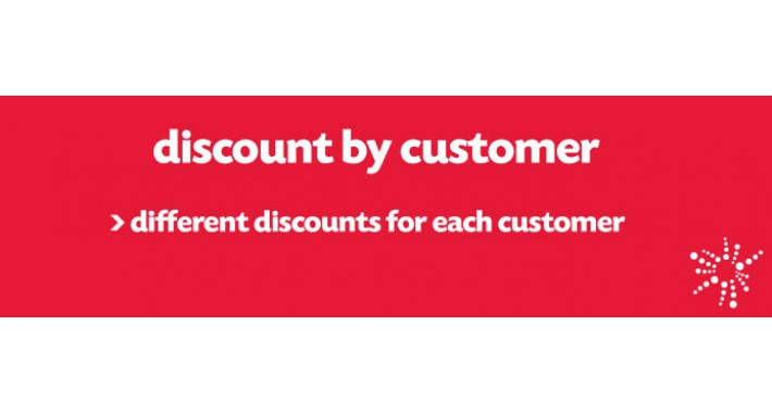 Discount by Customer