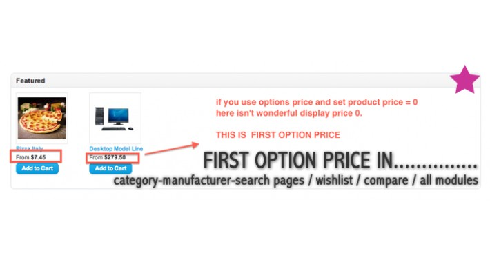 First option price in category(1.5.x-2.3)