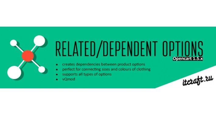 Dependent / Related Options v1.3.7