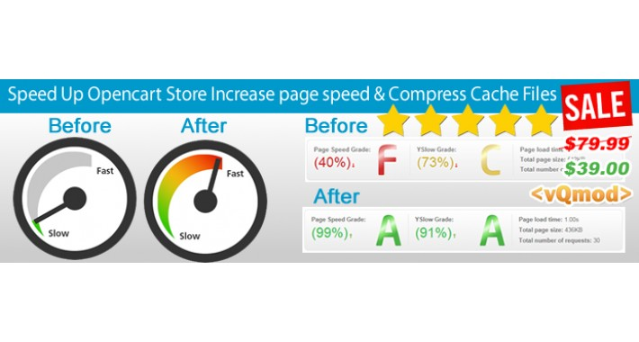 Speed Up Opencart Store Increase page speed & Compress Cache