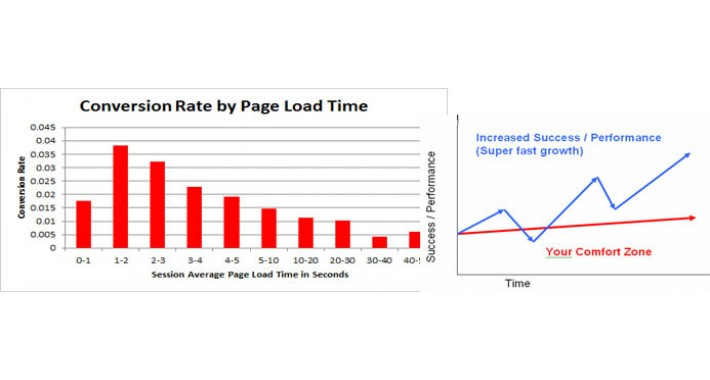 (VQMod) Optimize and Speedup your open cart ( great for SEO )