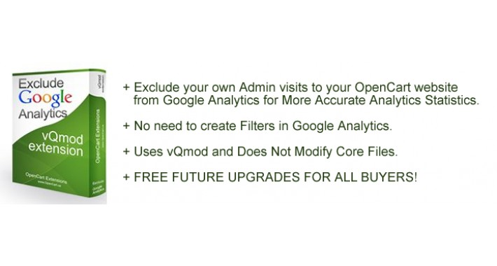 Exclude My Admin Visits From Google Analytics (vQmod)