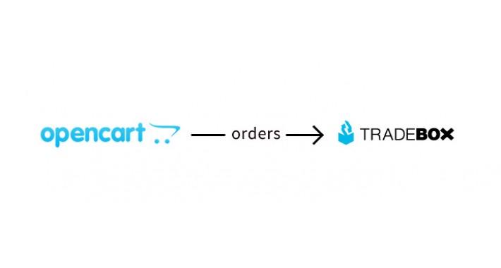 OpenCart to Tradebox