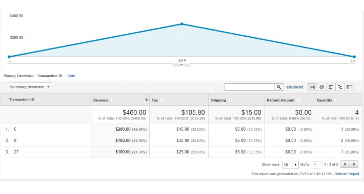 Google Enhanced Ecommerce - Web Tracking for opencart