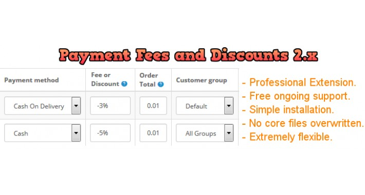Payment Fees And Discounts 2.x