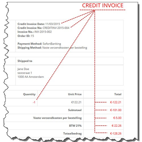 credit invoices