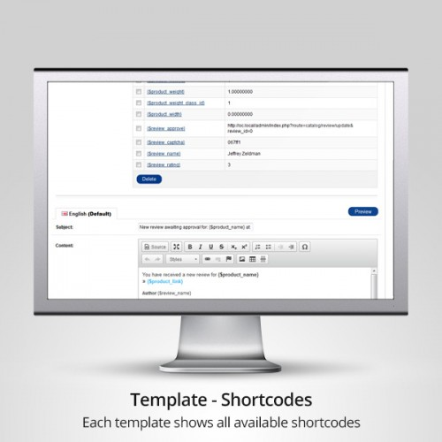OpenCart Advanced Professional Email Template – Professional Email Template