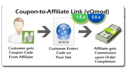 Affiliate Commission Coupon (vQmod) (1.5.x/2.x/3..