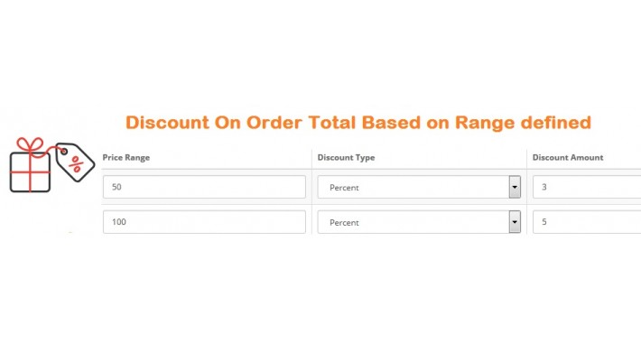 Discount On Order Total