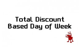 Total Discount Based Day of Week
