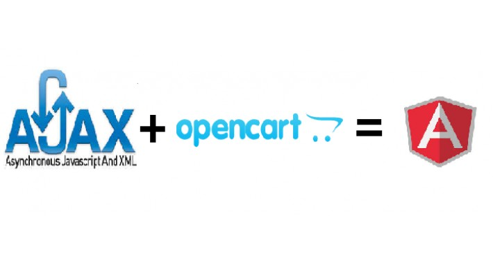 Fully ajax opencart
