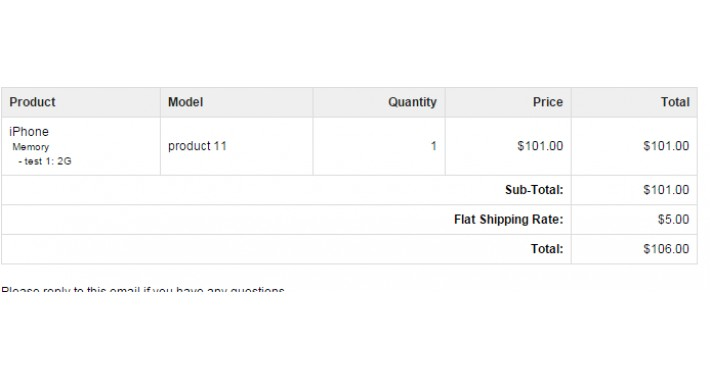 Display Product Attribute in Order Confirmation Email