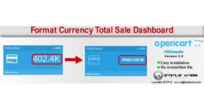 Format Currency Total Sale - Dashboard
