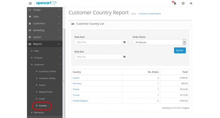 Customer Country Report