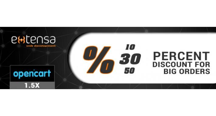 Percent Discount for Big Orders