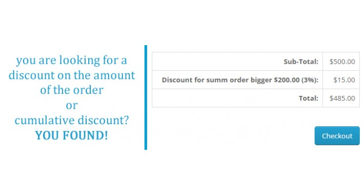 Discount from the amount of the order(cumulative) 1.5-2.3