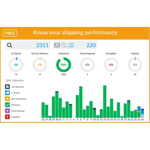 OpenCart - AfterShip Package Tracking