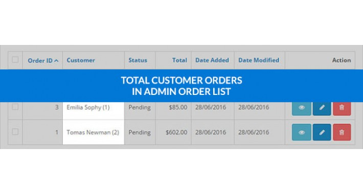Total customer orders in order list