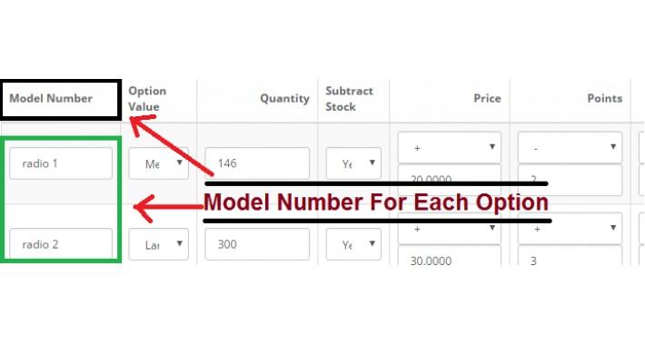 Model number for each option