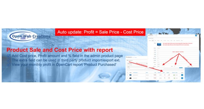 Product Sale and Cost Price