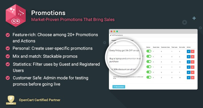 Promotions - Market-Proven Promotions That Bring Sales