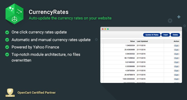 CurrencyRates - Auto Update Currency Rates on Your Website