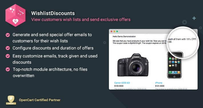 Wishlist Discounts - View Users Wishlist and Send Offers