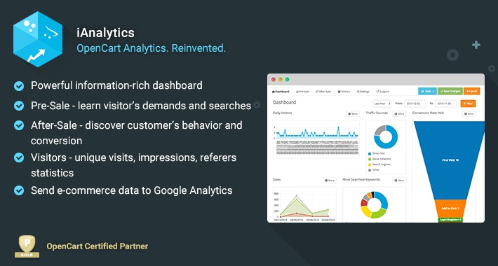 iAnalytics - OpenCart Analytics. Reinvented.