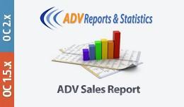 ADV Sales Report v4.1
